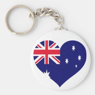 オーストラリア愛 キーホルダー