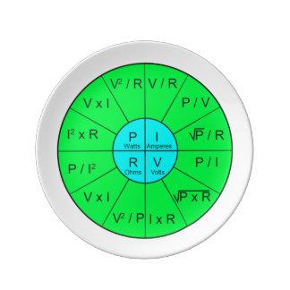 オームの法律の車輪の磁器皿 磁器プレート