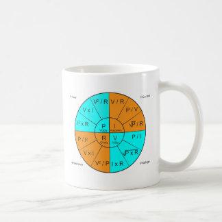 オームの法律の車輪 コーヒーマグカップ