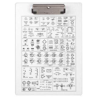 オームの法律、抵抗器のカラーコード、回路記号 クリップボード