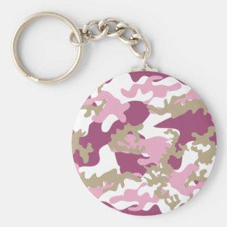 カスタムなピンクの迷彩柄Keychain キーホルダー