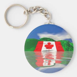 カナダの旗の土地 キーホルダー