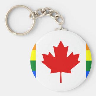 カナダの虹の旗 キーホルダー
