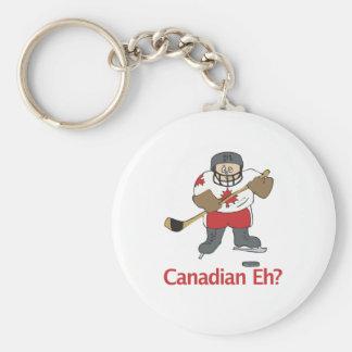 カナダ人か。 キーホルダー
