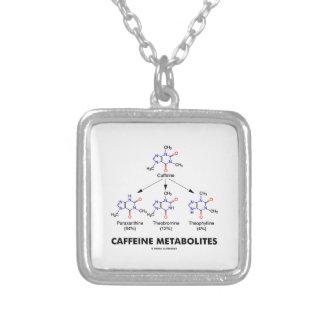カフェインの代謝物質(カフェインの分子化学) シルバープレートネックレス