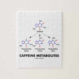 カフェインの代謝物質(カフェインの分子化学) ジグソーパズル