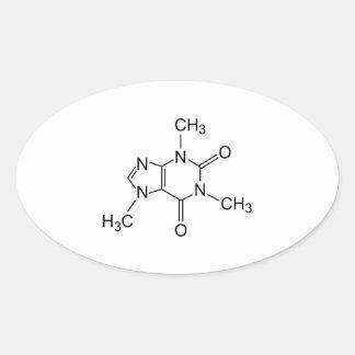 カフェインの分子 楕円形シール