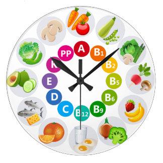 カラフルなビタミンの金持ちの食糧 ラージ壁時計