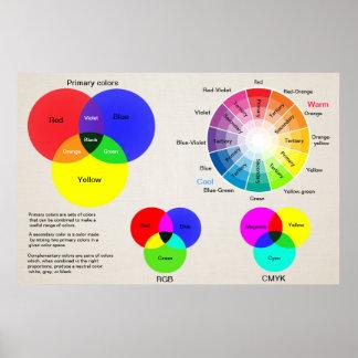 Color chart color wheel