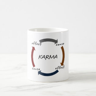 「カルマ」のマグ コーヒーマグカップ