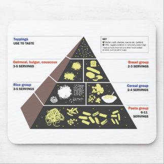 キャブレターの恋人の食糧ピラミッドのマウスパッド マウスパッド