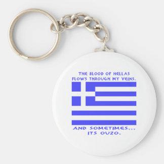 ギリシャ語Ouzo キーホルダー