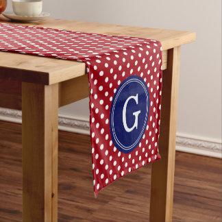 クランベリーの赤い水玉模様、濃紺1Iのモノグラム ショートテーブルランナー