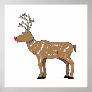 クリスマスのためのトナカイ肉 ポスター