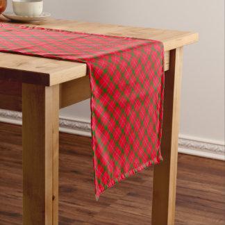 クリスマスのための休日の格子縞/タータンチェック ショートテーブルランナー