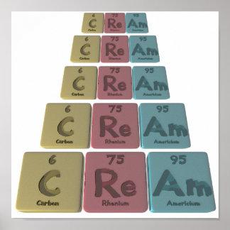 クリームC再あカーボンレニウムAmericium.png ポスター