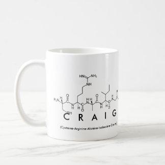 クレイグのペプチッド名前のマグ コーヒーマグカップ