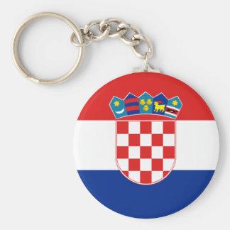 クロアチアの旗 キーホルダー