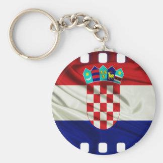 クロアチアの映画産業の捧げ物 キーホルダー