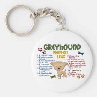 グレイハウンドの特性の法律4 キーホルダー