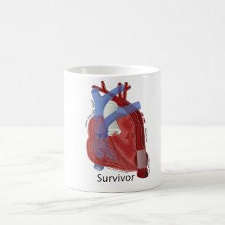 ケビンのシアバターによるジッパークラブハートの芸術の陶磁器のマグ コーヒーマグカップ