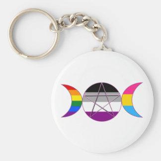 ゲイプライドDemisexualのPansexual女神の星形五角形 キーホルダー