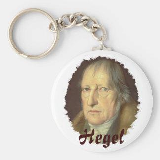 ゲオルグHegel哲学者 キーホルダー
