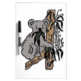 コアラの食べ物 ホワイトボード