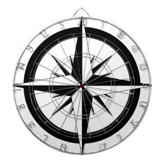 コンパス面図 ダーツボード
