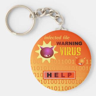 コンピューターウイルス キーホルダー