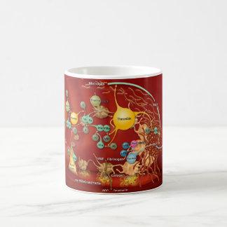 コーヒー・マグ- Coagの滝 コーヒーマグカップ