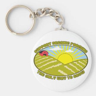 サポートオーガニックな農業 キーホルダー