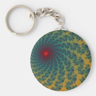 サーカスの渦Keychain キーホルダー