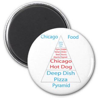 シカゴの食糧ピラミッド マグネット