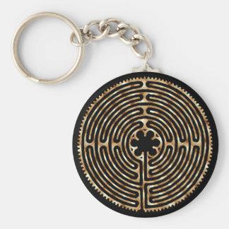 シャルトルの迷路の真珠の暗い道Keychain キーホルダー