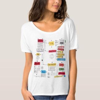 シンセサイザーな私 Tシャツ