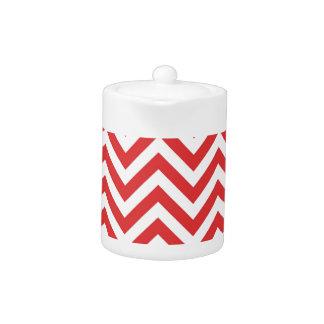 ジグザグ形ストライプので赤く白いパターンQpcのテンプレート