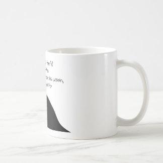 ジャッキおよびジル2014 01 15 コーヒーマグカップ