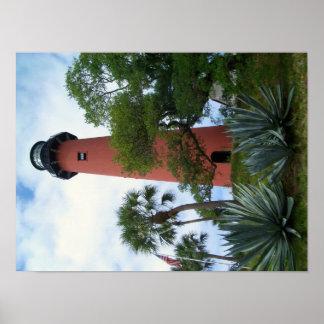 ジュピターの入口の灯台及び博物館ジュピターフロリダ ポスター