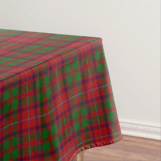 スコットランドの一族のショウの赤い緑のタータンチェック テーブルクロス