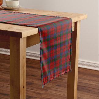 スコットランドの一族のRobertson Donnachaidhのタータンチェック格子縞 ショートテーブルランナー