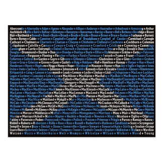 スコットランドの姓 ポストカード