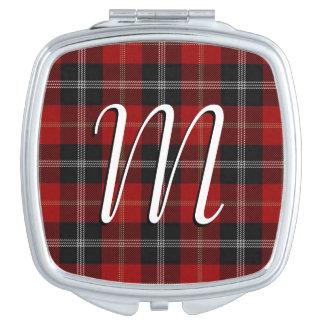 スコットランドの美しいの一族のMarjoribanksのタータンチェック格子縞