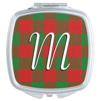 スコットランドの美しいの一族のMoncreiffeのタータンチェック格子縞