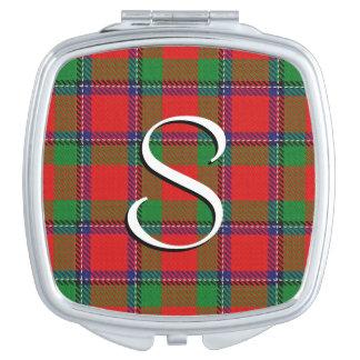 スコットランドの美しいの一族のSinclairのタータンチェック格子縞