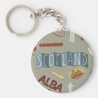 スコットランドのkeychain キーホルダー
