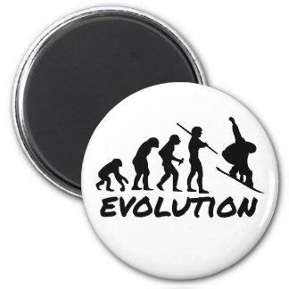 スノーボードの進化 マグネット