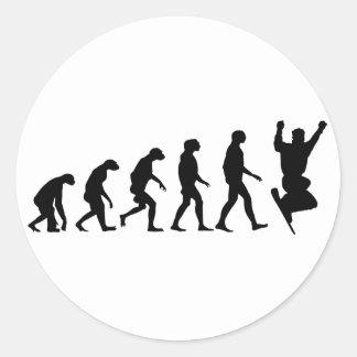 スノーボードの進化 ラウンドシール