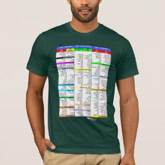 セスナのチェックリストのTシャツ Tシャツ