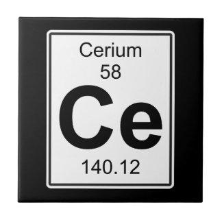 セリウム-セリウム タイル